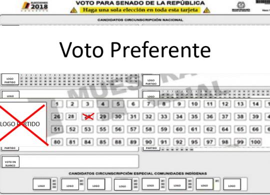 Foto tomada de educatoncolombia.com
